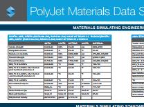 polyjet_materials