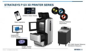 Stratasys F123 3D Yazıcı Serisi